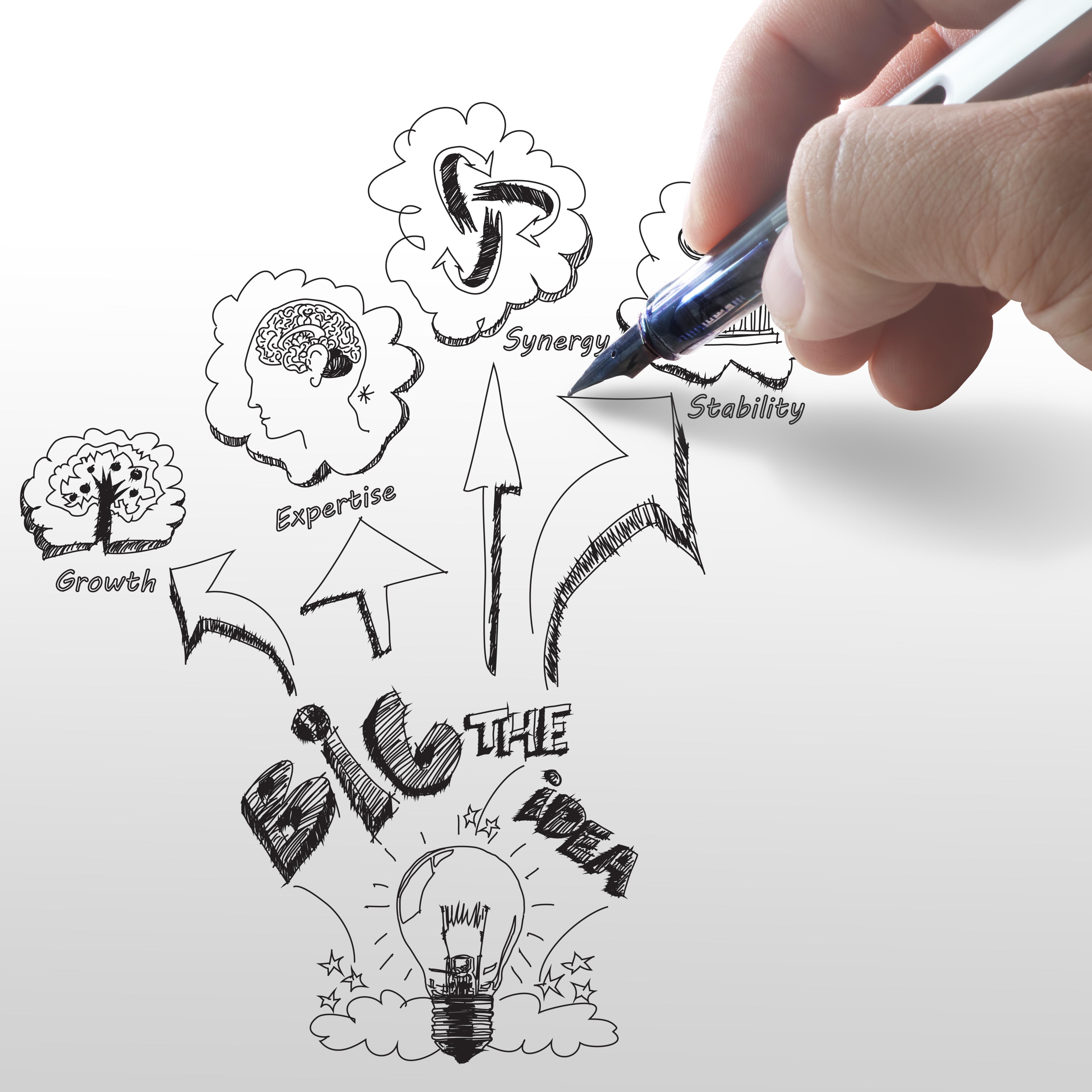 hand draws the big idea