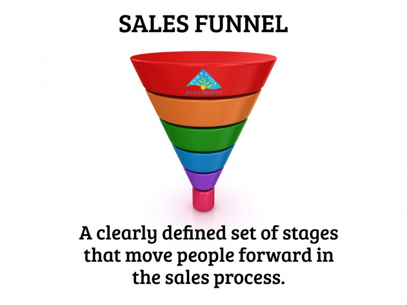 online-sales-funnel-stages-1