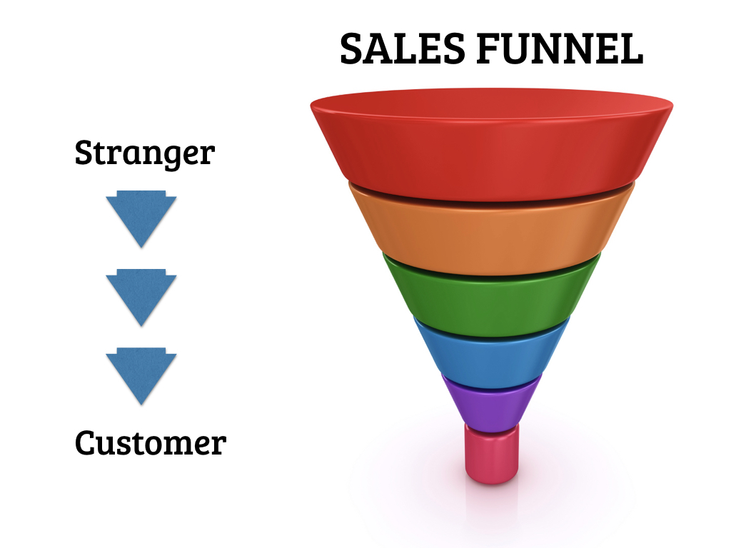sales-funnel-stages.002