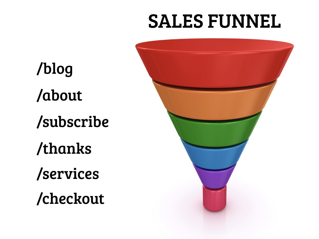 sales-funnel-stages.003